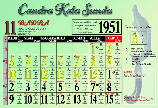 Ping 1 Suklapaksa Badra 1951 Candra Kala Sunda