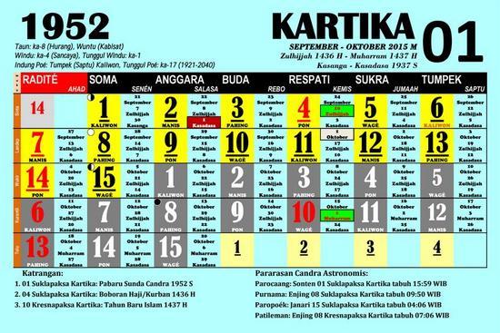 Ping 1 Suklapaksa Kartika 1952 Candra Kala Sunda