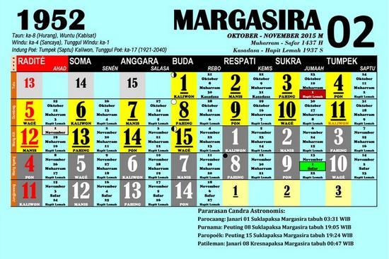 Ping 1 Suklapaksa Margasira 1952 Candra Kala Sunda