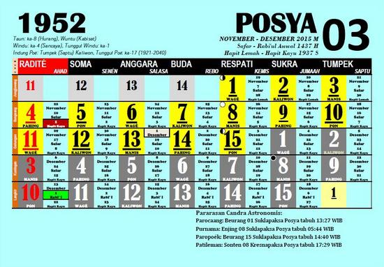 Ping 1 Suklapaksa Posya 1952 Candra Kala Sunda