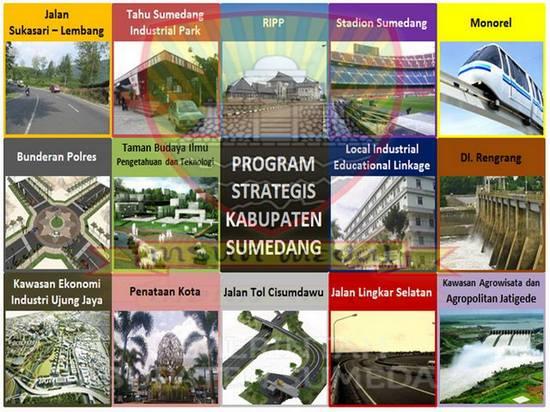Sawatara Program Strategis Kabupatén Sumedang